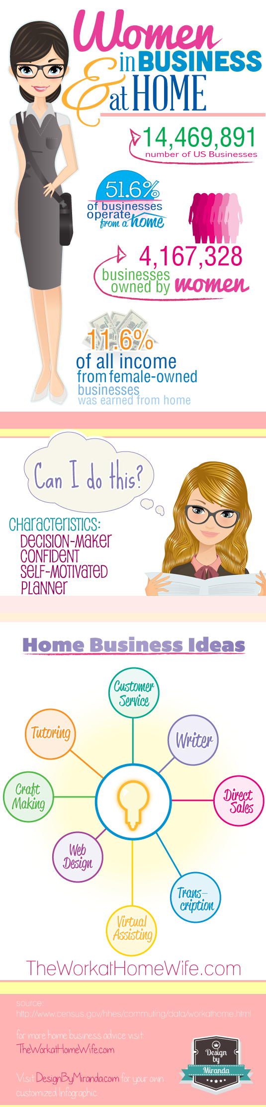 Home Business Ideas for Women Infographic | Business | Pinterest ...