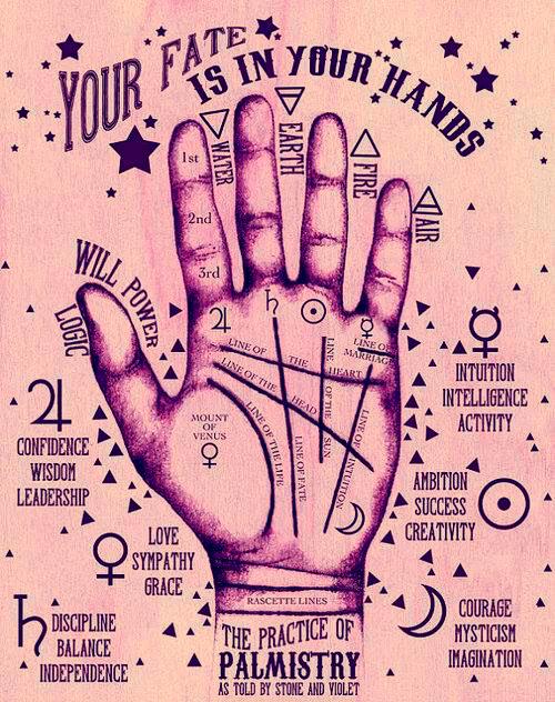 Fortune Teller Quotes : fortune, teller, quotes, Fortune, Teller, Tumblr, Palmistry,, Reading,, Shadows