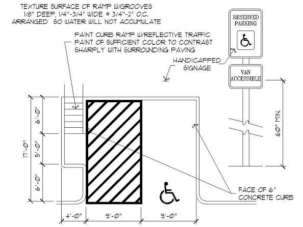 handicap parking space dimensions connecticut   Google Search. handicap parking space dimensions connecticut   Google Search