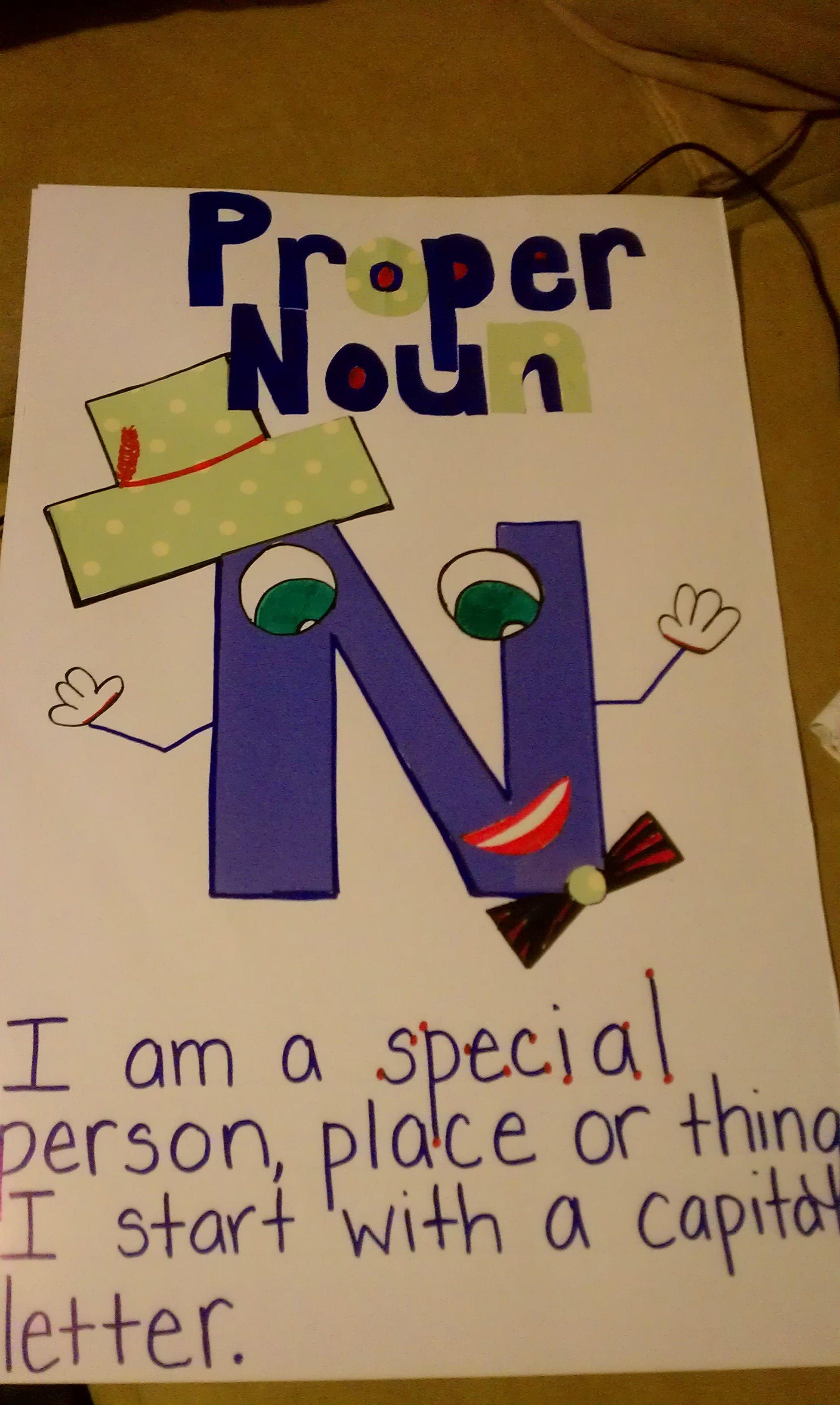 Proper Noun Poster 2nd Grade Grammar