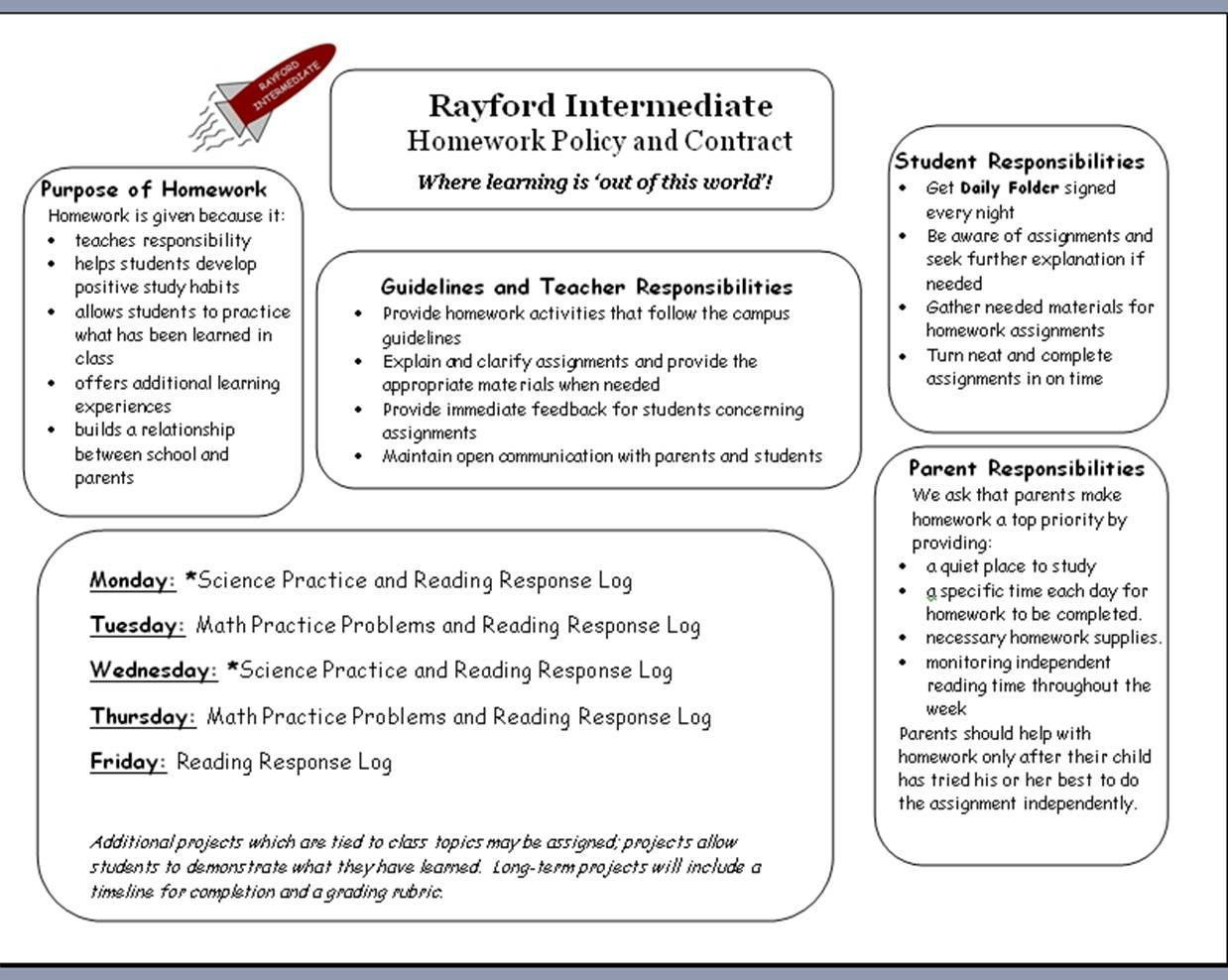 Importance of regularity in doing homework