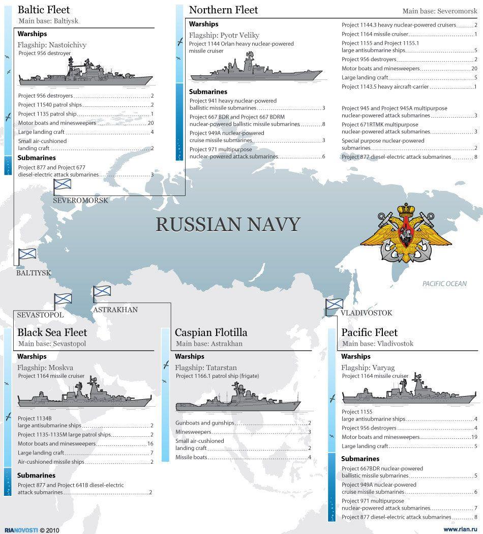 Russian Navy Info Deployment Info Graphics Pinterest Navy - Map of us fleet deployment