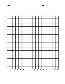 Quadrant 1 Coordinate Graph Mystery Picture, Waldo Dog and