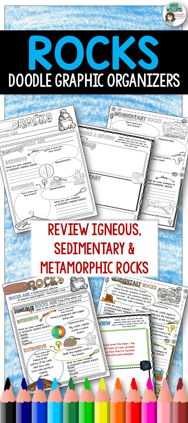 Doodle Notes For Rocks A Fun And Creative Way To Review The 3 Types Of Rocks Answer Keys Included Doodle Notes Graphic Organizers Lap Book Templates