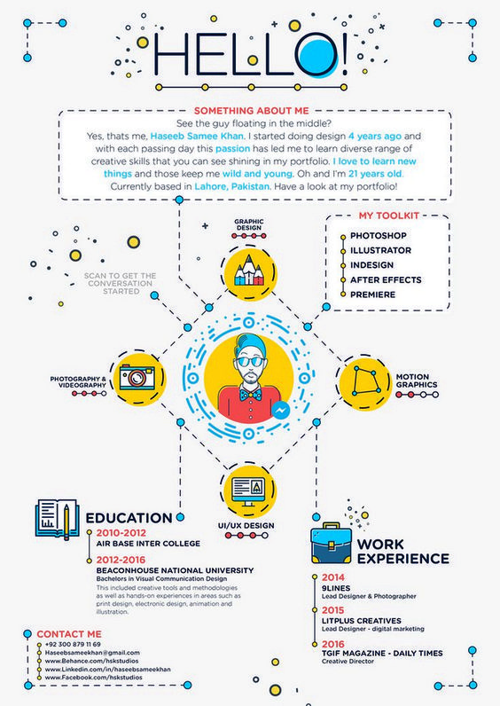 69 Well-Designed Graphic Design Resume Inspirations Graphic - motion graphics resume