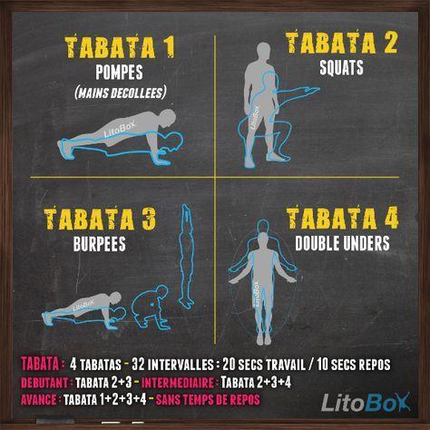 entraînement par intervalles pour brûler la graisse corporelle