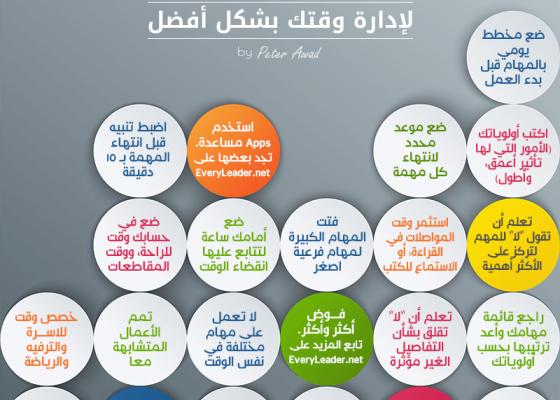 انفوجرافيك اقوال مأثورة عن القيادة Positive Notes Life Skills Activities Study Skills