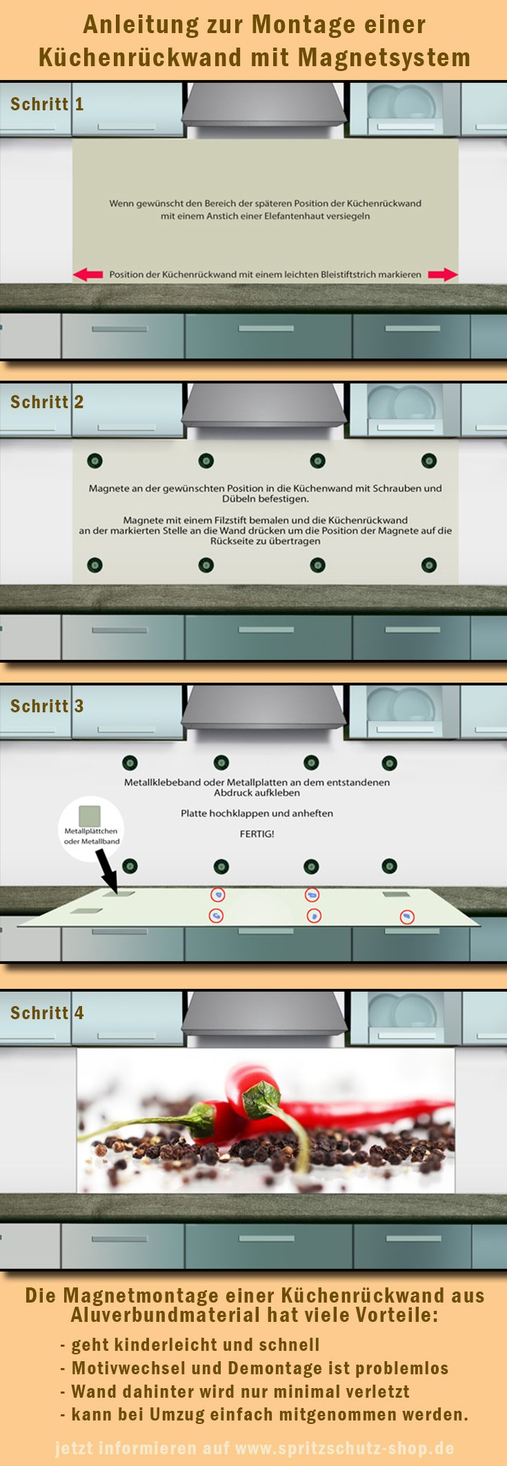einfache k chenr ckwand montage mit magneten einfache schnelle kinderleichte montage mit. Black Bedroom Furniture Sets. Home Design Ideas