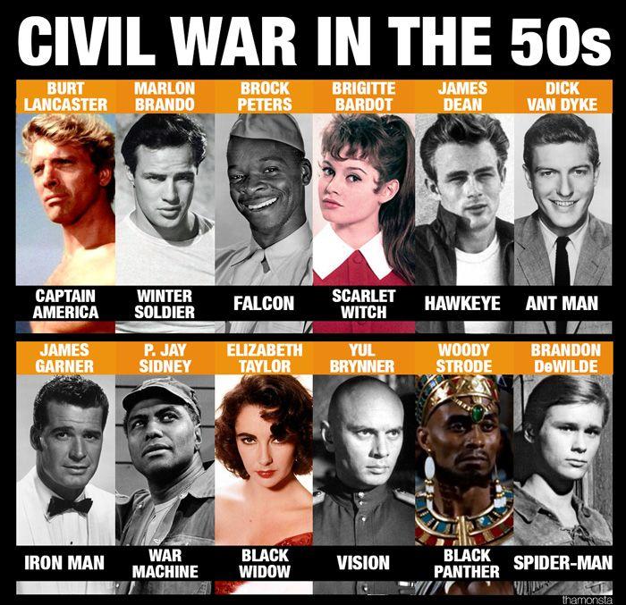 A Marvel Fan Recast Captain America Civil War Through Different