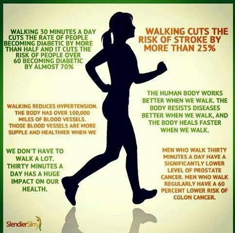 Pin By Rebecca Seel On Grief Recovery Class Benefits Of Walking Daily Health Benefits Of Walking Healthy Exercise
