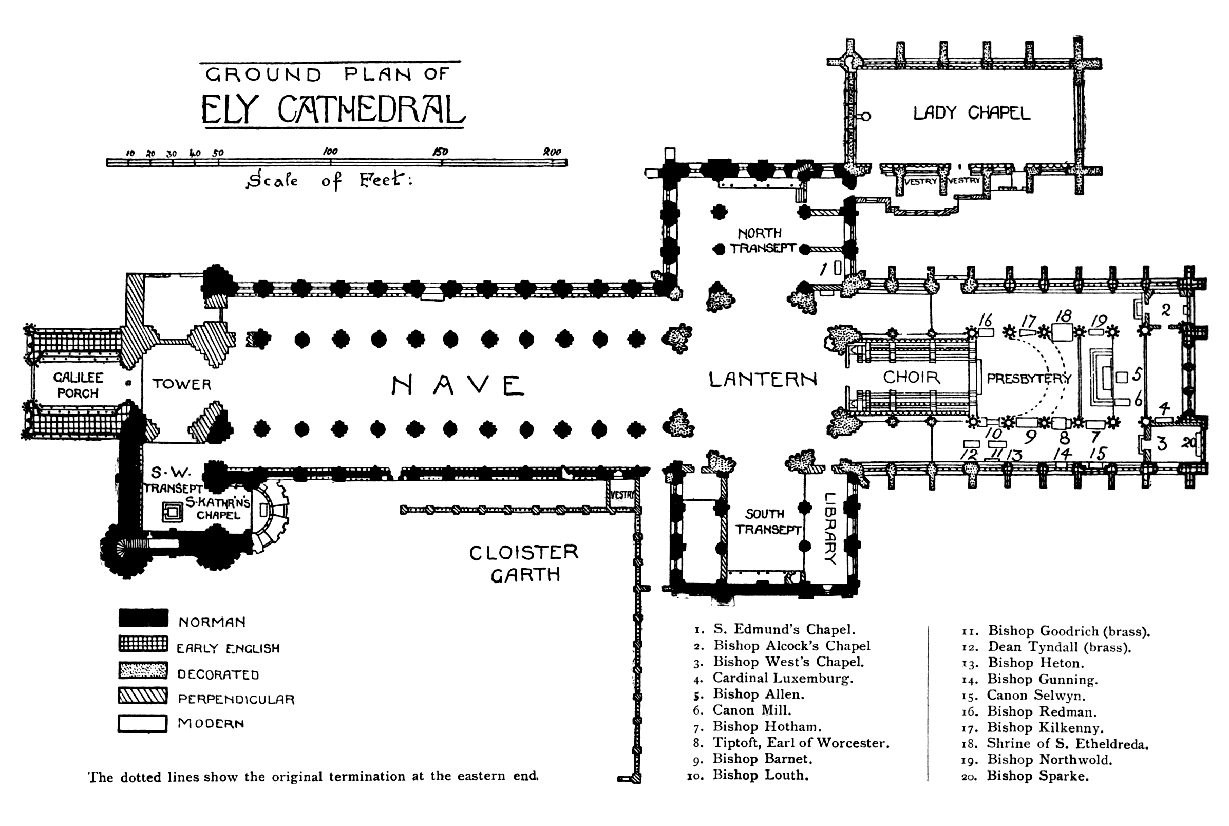 Ground Plan Of Ely Cathedral