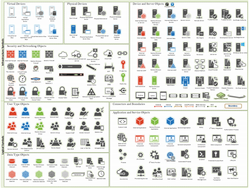 Microsoft Visio Stencil Links Collection | Visio Stencil Links