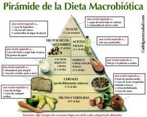 #Dieta macrobiotica ¡Sigue leyendo!  #Adelgazar  #Perder  #Peso  #Salud  #Tips  #Consejos  #Fitness...