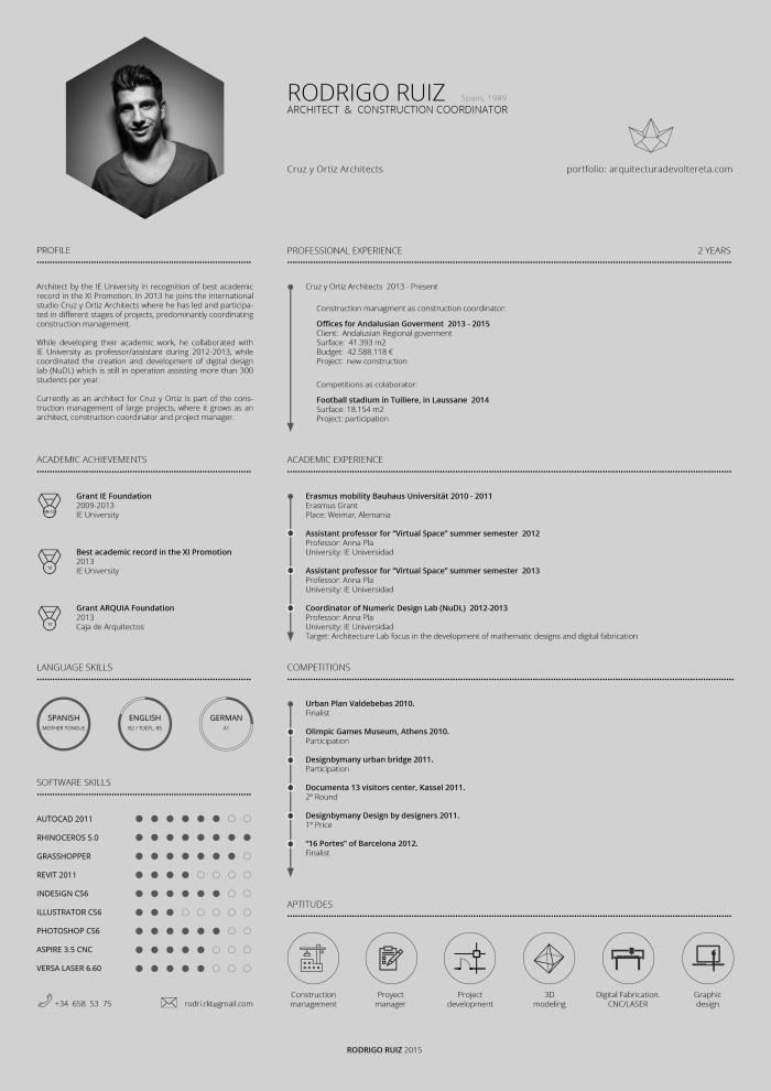 CV Curriculum vitae diseño grafico, Ejemplos de cv y