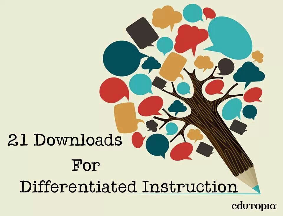 examples of differentiated instruction lessons