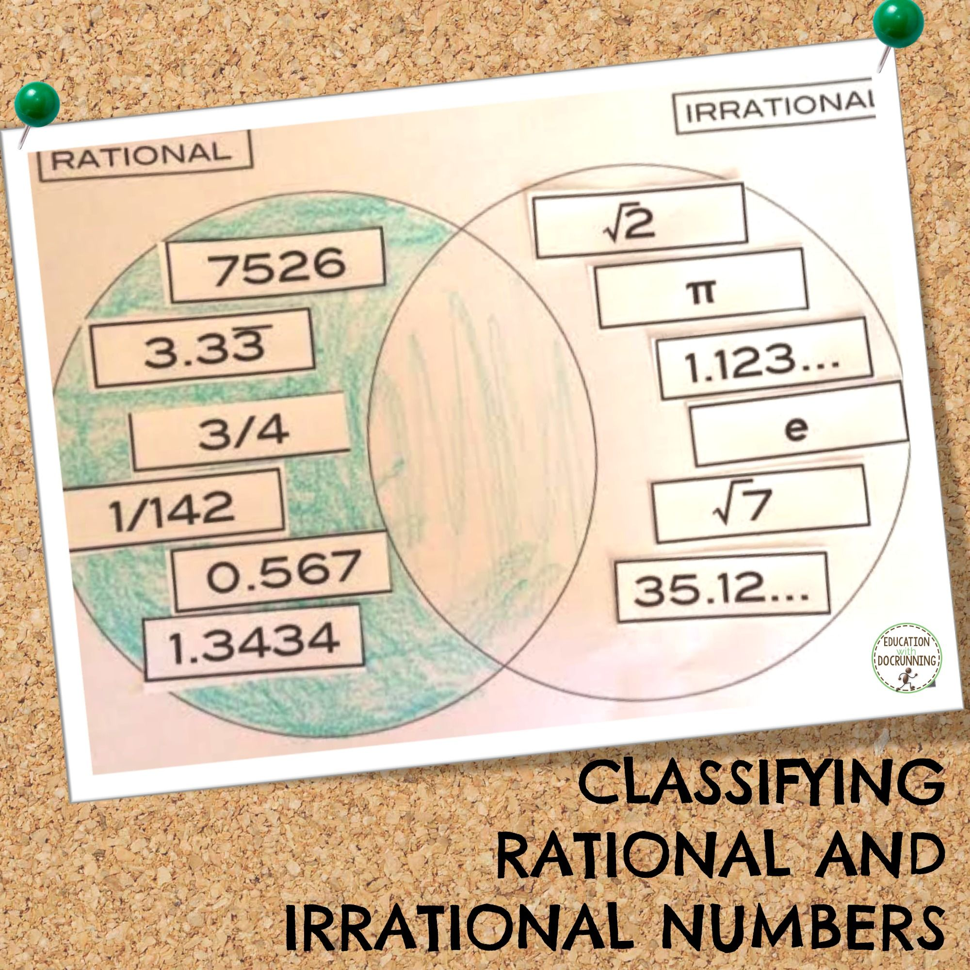Rational and Irrational Numbers Activity card sort