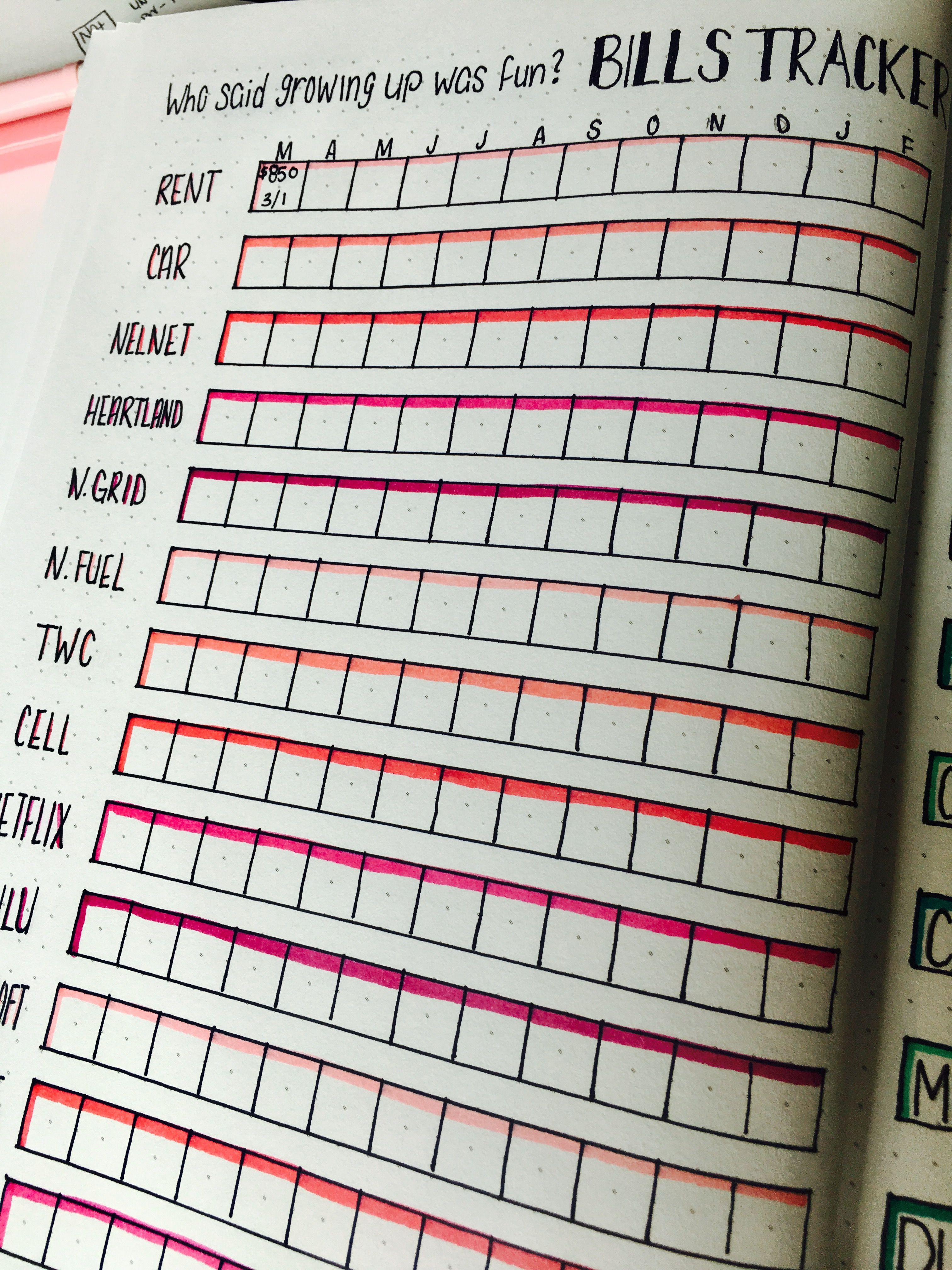 bills tracker for my bullet journal to help track expenses and plan