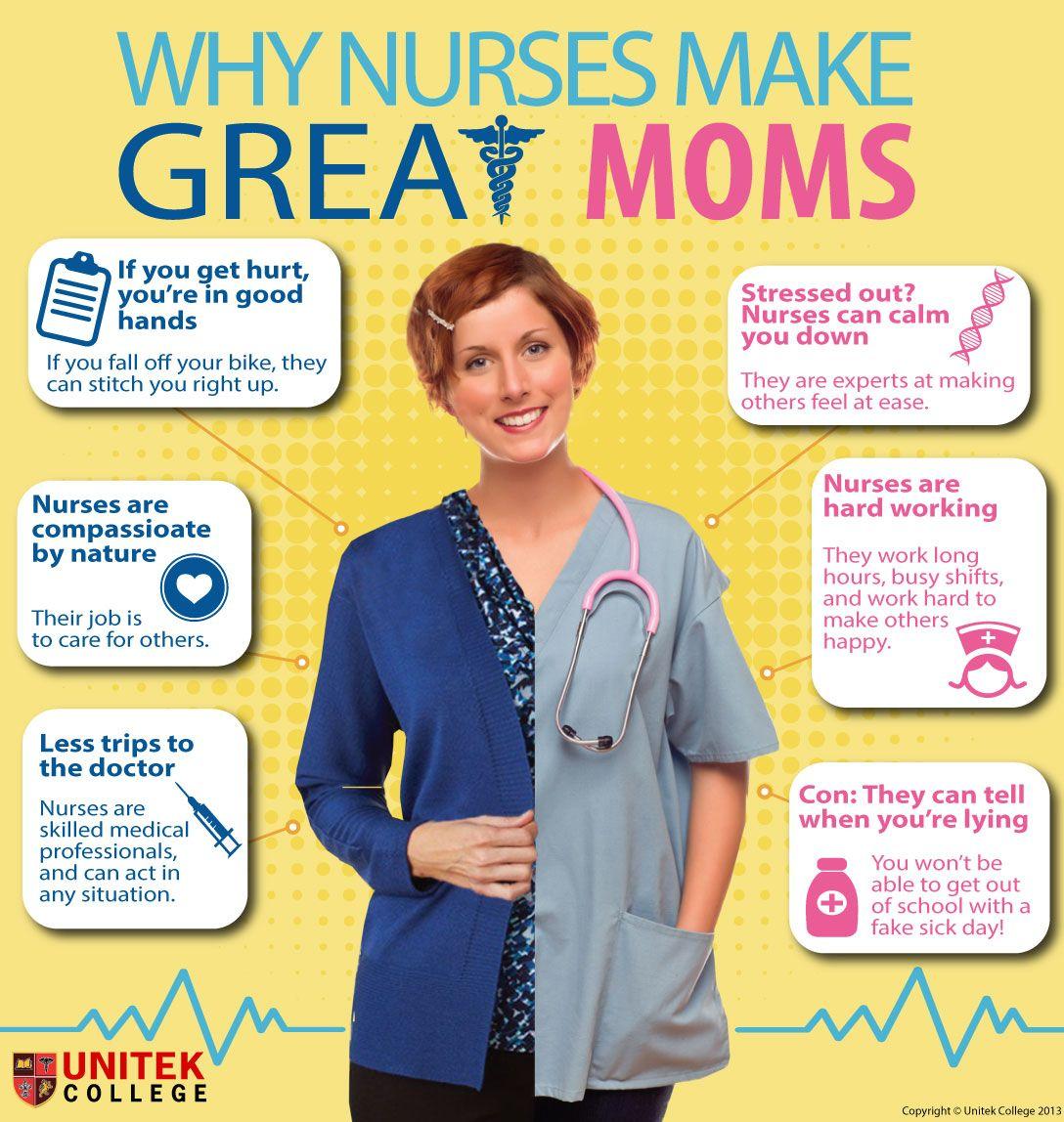 nursing school graduation gift for nurse/'s mom proud mom of a nurse mom of nurse Nurse mom gifts My favorite nurse calls me mom shirt