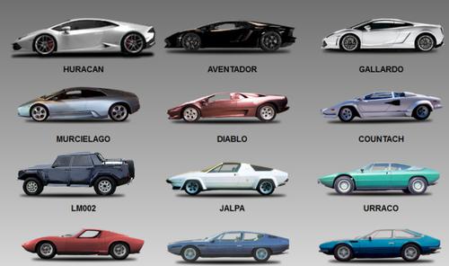 Lamborghini oem parts