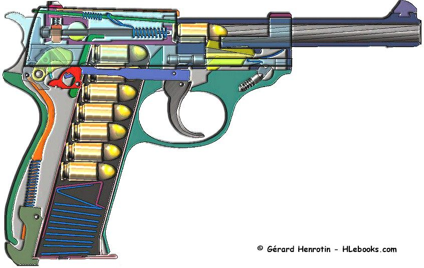 Walther p38 ebook download page httphlebooksebook walther p38 ebook download page httphlebooks fandeluxe Choice Image