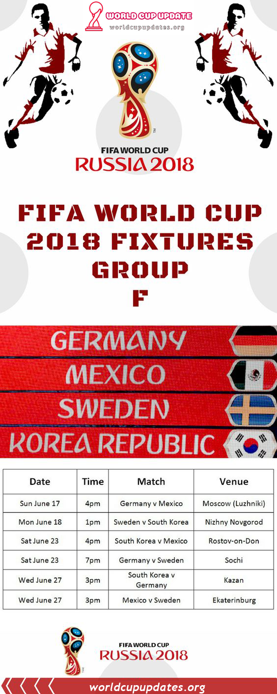 2018 Fifa World Cup Is 6 And Half Months Away It Is Starting From 14 June 2018 In Russia When The Host Ki World Cup 2018 World Cup Match Soccer World Cup 2018