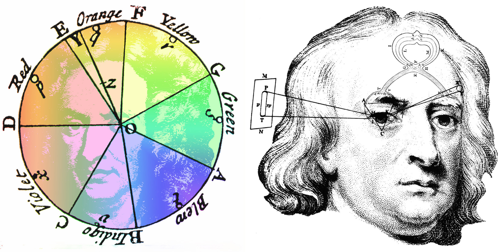 Isaac Newton Discovered The Color Wheel With Images