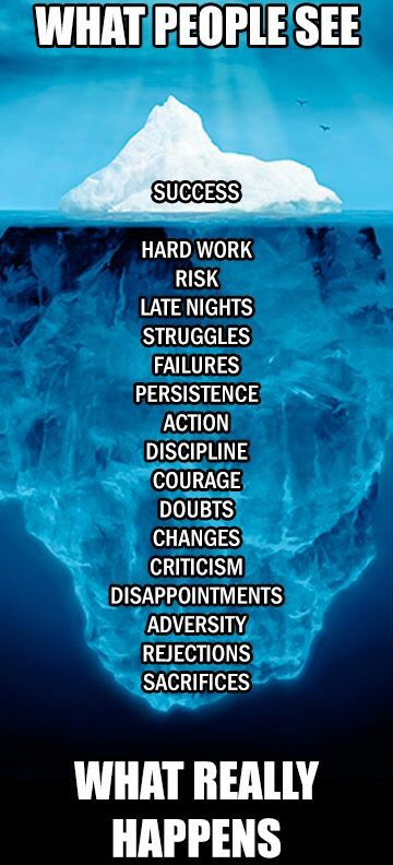 The Iceberg of Success | Success quotes, Life quotes ...
