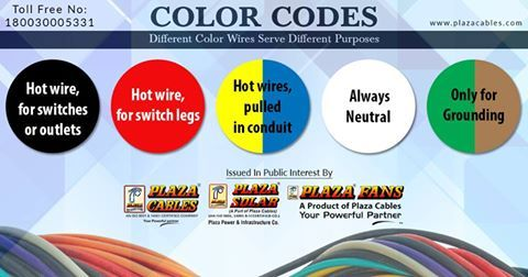Color Codes Different Color Wires Serve Different Purposes Like Black Hot Wire For Switches Or Outlets Red Ho Home Electrical Wiring Wire Wire Lights