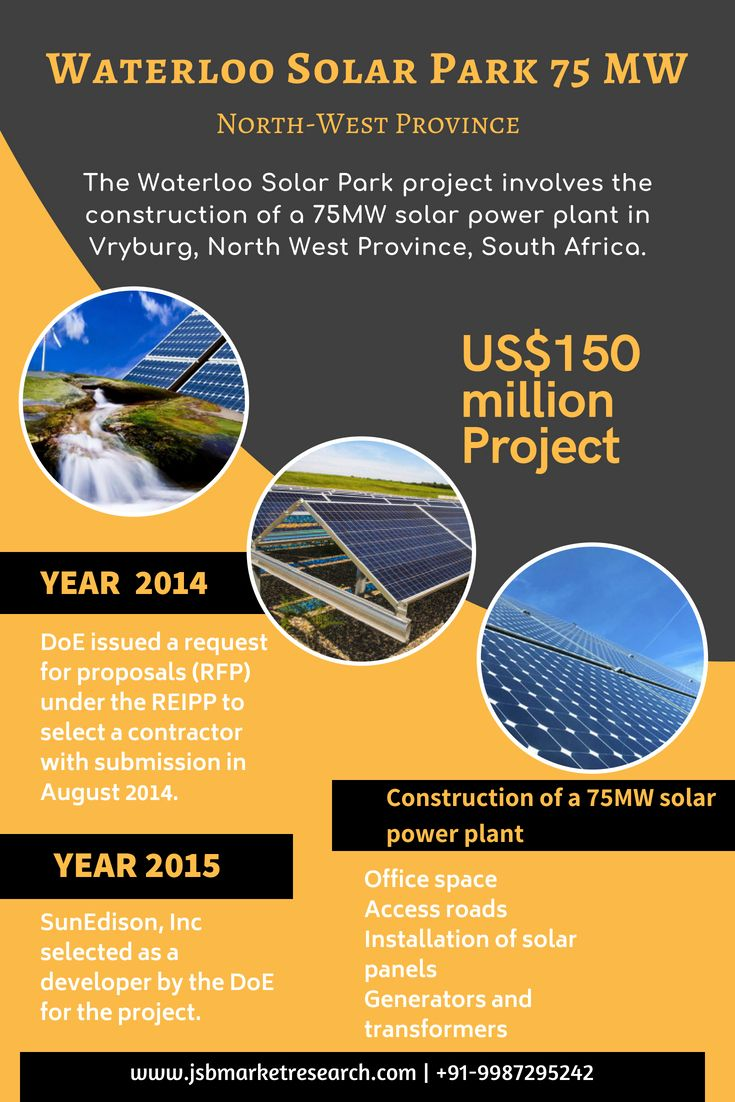The new project on Daesung waterloo solar park involves the