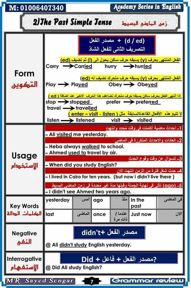 Pin By Manal Meky On Teatching English Vocabulary Words English Language Learning Learn English Words