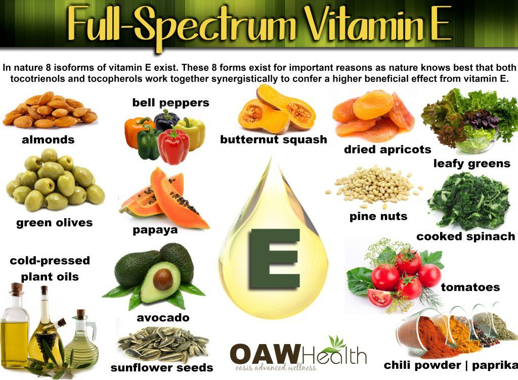 Importance of Natural Vitamin E (With images) Vitamins