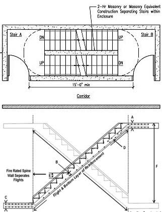 Emergency Staircase Dimensions Tim Với Google Stairs Design