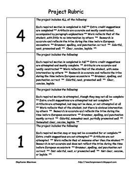 help me do a powerpoint presentation Undergrad. (yrs 1-2) US Letter Size British