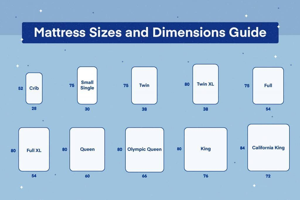 Mattress Sizes Chart And Bed Dimensions Guide Amerisleep In 2020