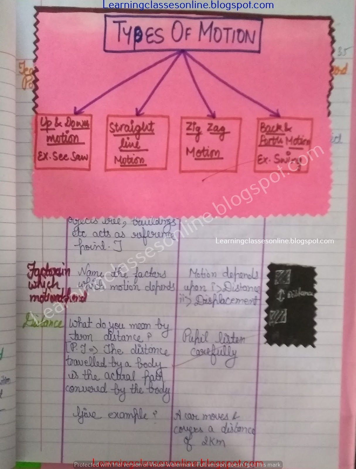 Science Lesson Plan On Motion And Force