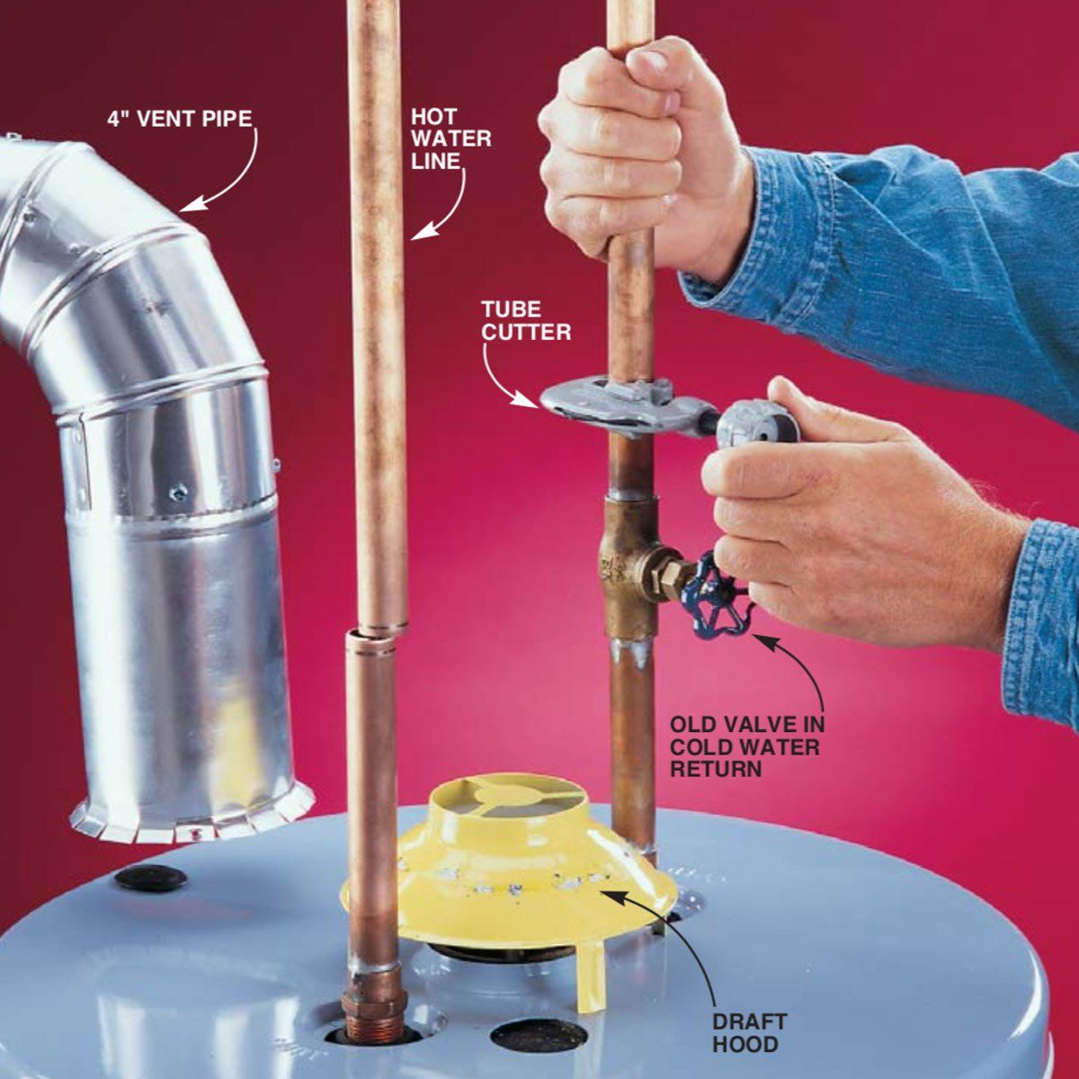 Diy Water Heater Installation In 2020 Water Heater Installation Solar Panel Installation Water Heater