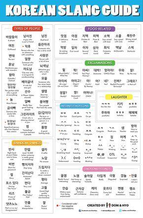 Korean slang guide learn basic korean words vocabulary with dom korean slang guide learn basic korean words vocabulary with dom hyo m4hsunfo
