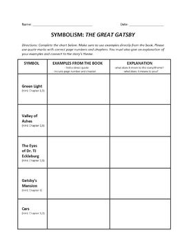 Printables The Great Gatsby Worksheets symbolism worksheets davezan symbol worksheet davezan