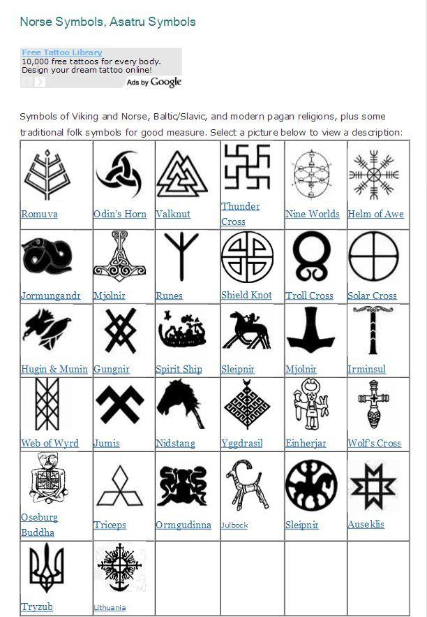 Tattoo Ideas Stuff Viking Norse Norse Symbols Norse Mythology