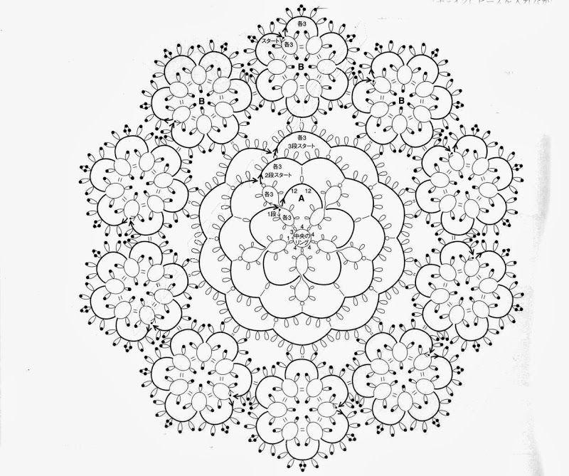 Chiacchierino lavori con schema sezione hobbystica for Pizzi ad uncinetto schemi