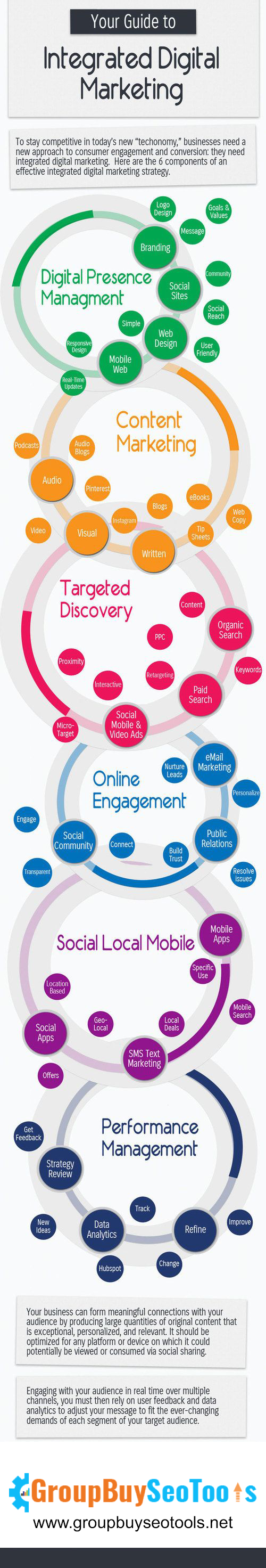 A Guide to Integrated Digital Marketing ,  #digital #Guide #infographic #infographicenvironment #integrated #marketing