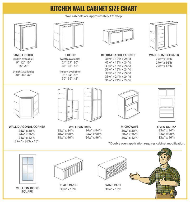 Kitchen Wall Cabinet Size Chart, Kitchen Wall Cabinet Widths