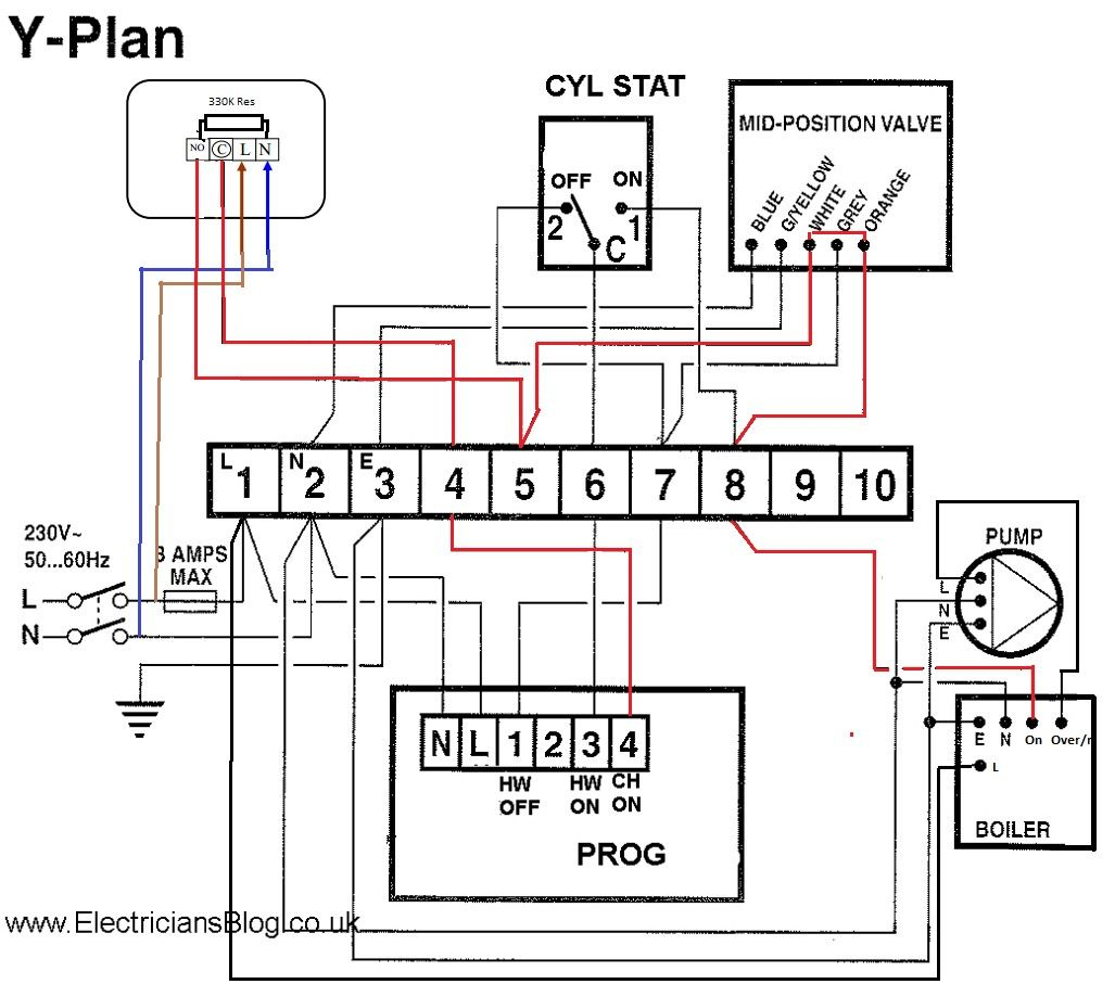 Lovely Wiring Diagram For Honeywell S Plan Diagrams Digramssample Diagramimages Wiringdiagr Thermostat Wiring Underfloor Heating Systems Heating Thermostat