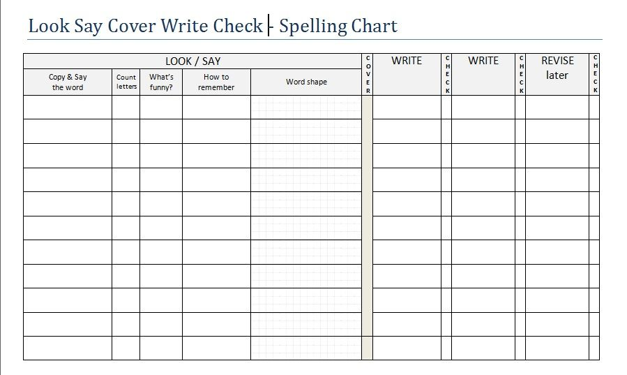 The Spelling Blog Look Say Cover Write Check Template  Spelling