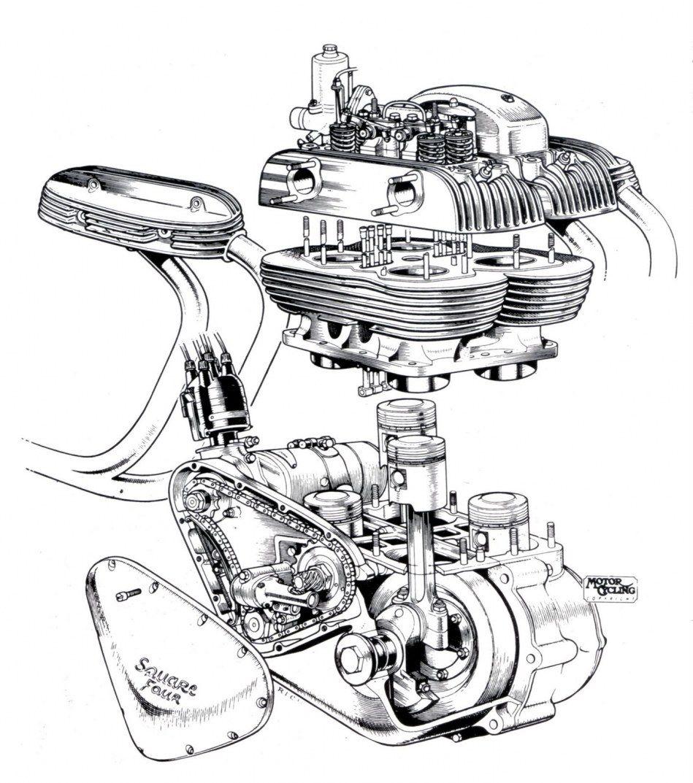 Motorcycle engine diagram choice image diagram design ideas ariel square four cutaway bikes pinterest cutaway ariel and ariel square four engine cutaway