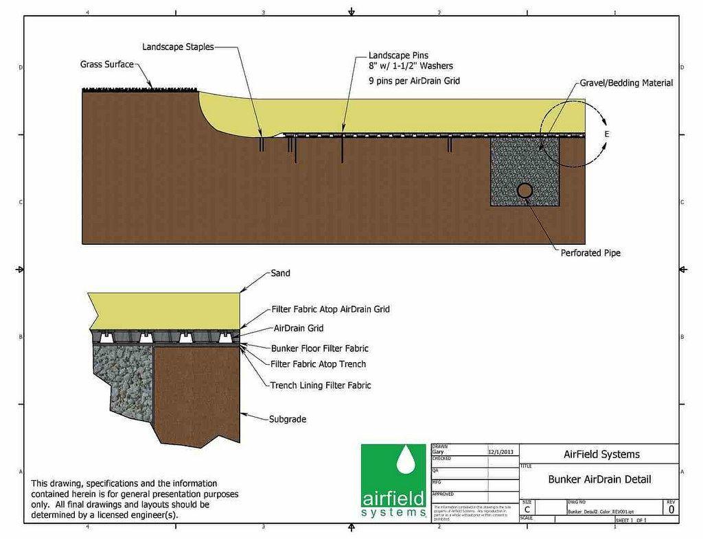 drainage solutions, bunker, construction, golf, green, earn money, make  money