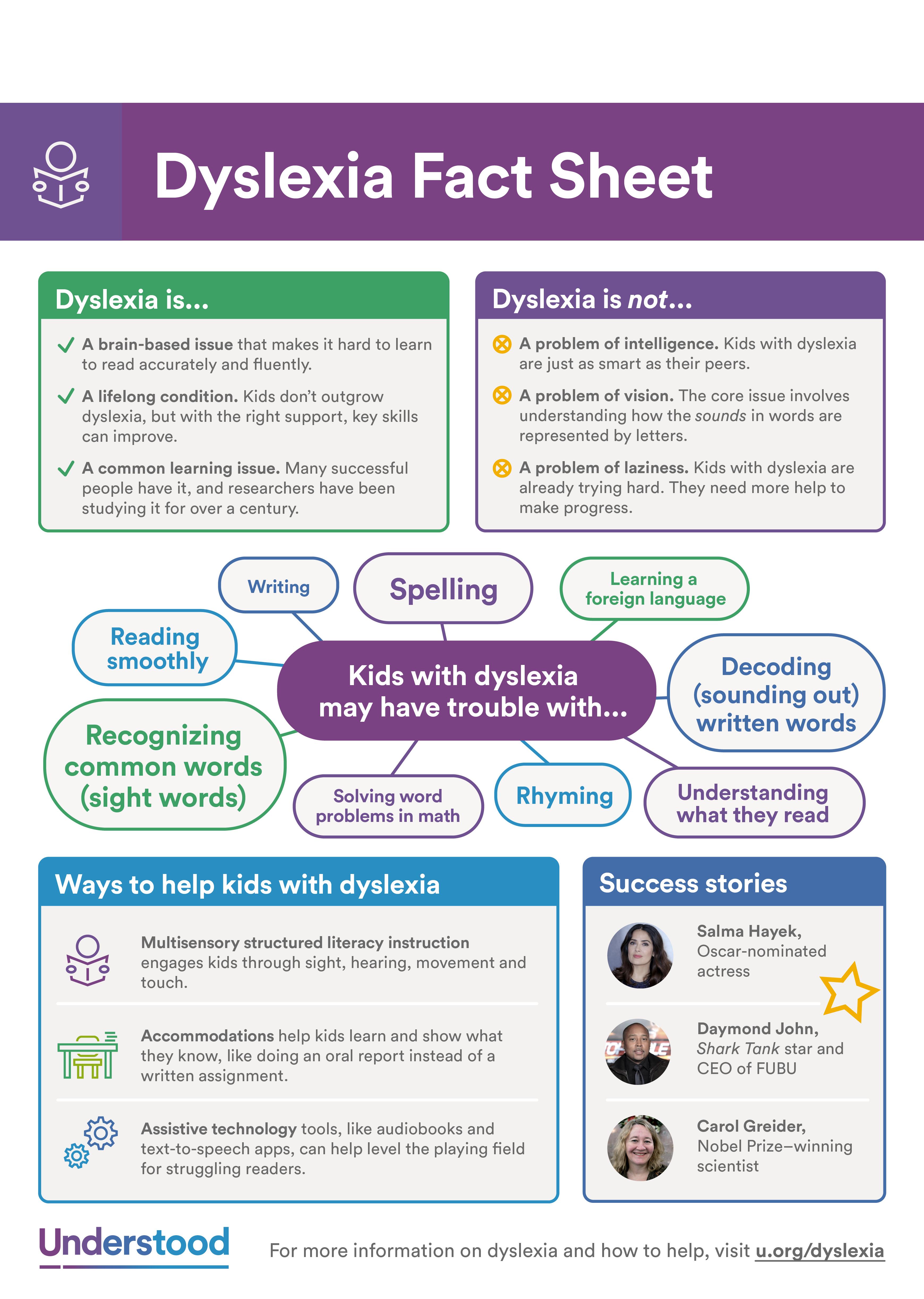 dyslexia fact sheet teaching articles dyslexia teaching dyslexia dyslexia strategies. Black Bedroom Furniture Sets. Home Design Ideas