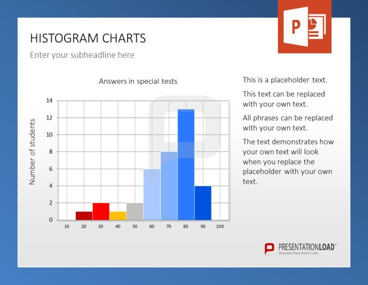 Use Histogram Charts to visualize data, key in on specifics by - histogram template