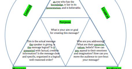 utopia thomas more essay message