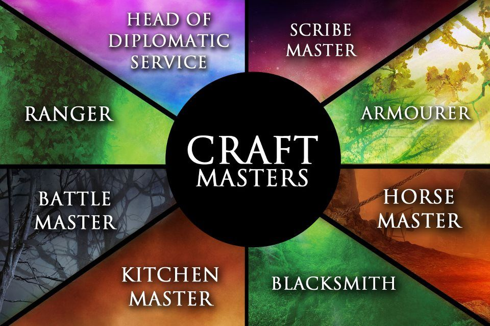 Ranger S Apprentice Craft Masters I D Choose Ranger I M